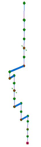 計算モデル(フレーム表示)